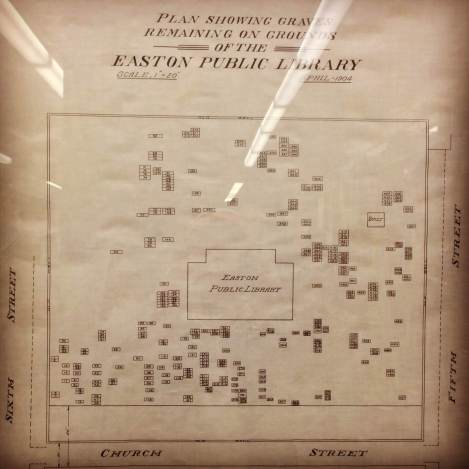 A map of the layout of graves surrounding the library as it appeared when it was initially constructed in 1903 (prior to the additions). This is hanging in the Marx Room at the library.
